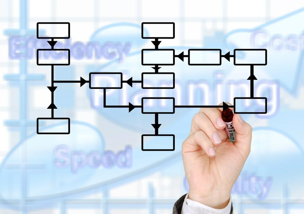 Onderzoek: Multitasken in Project- en taakmanagement